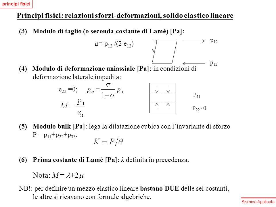 principi fisici Principi fisici: relazioni sforzi-deformazioni, solido elastico lineare. Modulo di taglio (o seconda costante di Lamè) [Pa]: